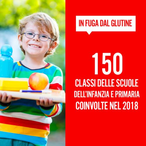 fuga-dal-glutine-600x600